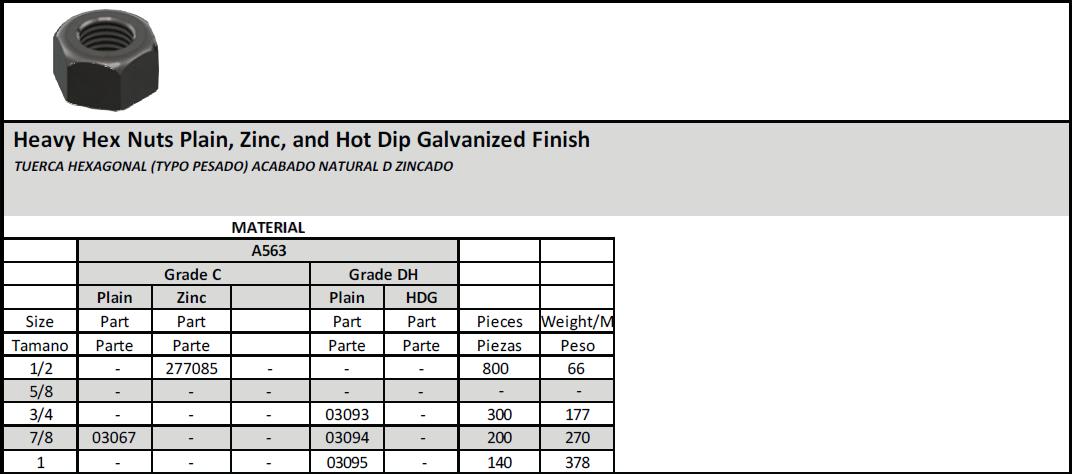A194 Heavy Hex Nuts – Plain Finish – CYW USA Inc